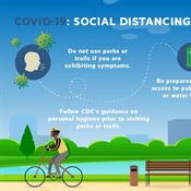 EVMD COVID-19 PARKS & TRAILS ADVICE